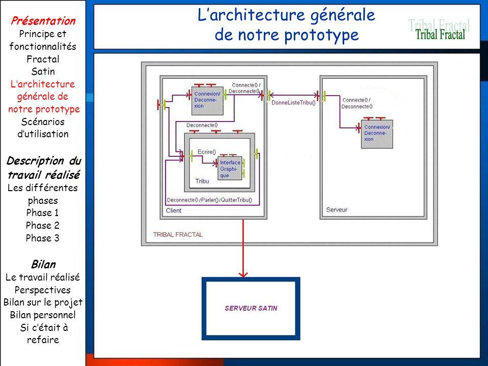 L'architecture générale de notre prototype