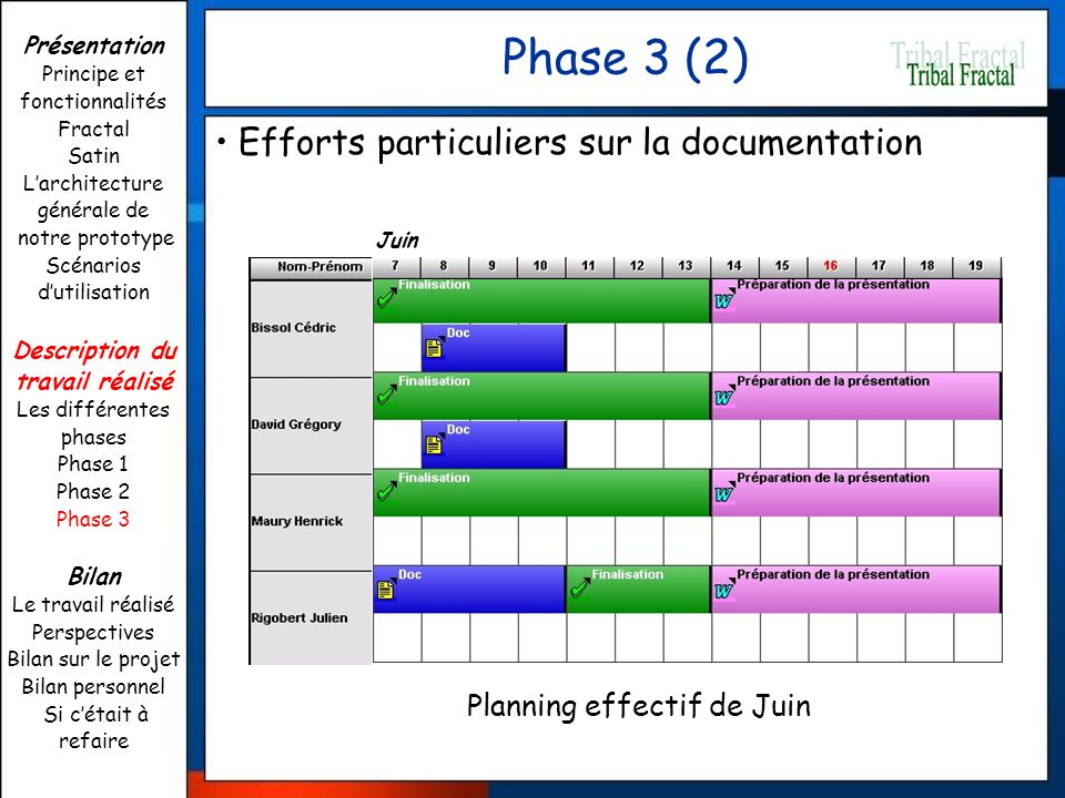 Planning effectif de Juin