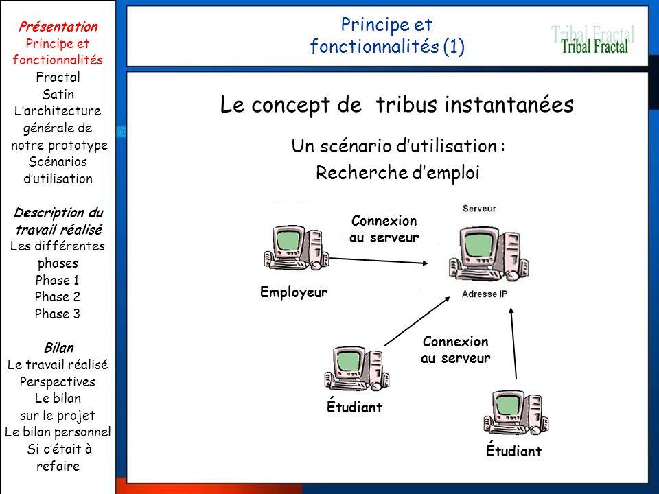 Principe et fonctionnalités (1)