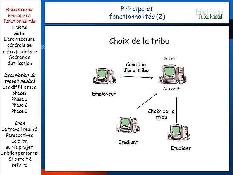 Principe et fonctionnalités (2)