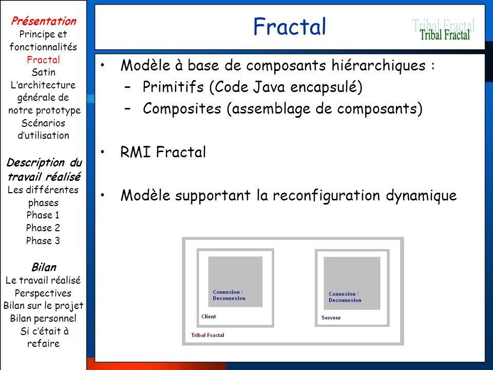 Fractal Modèle à base de composants hiérarchiques :