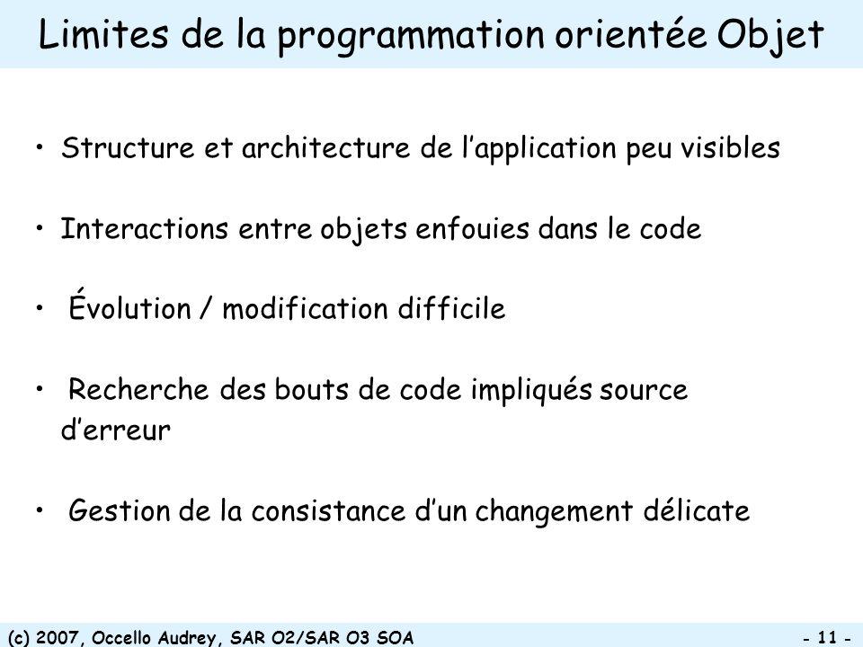 Limites de la programmation orientée Objet