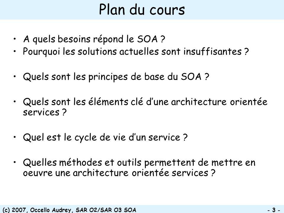 Plan du cours A quels besoins répond le SOA