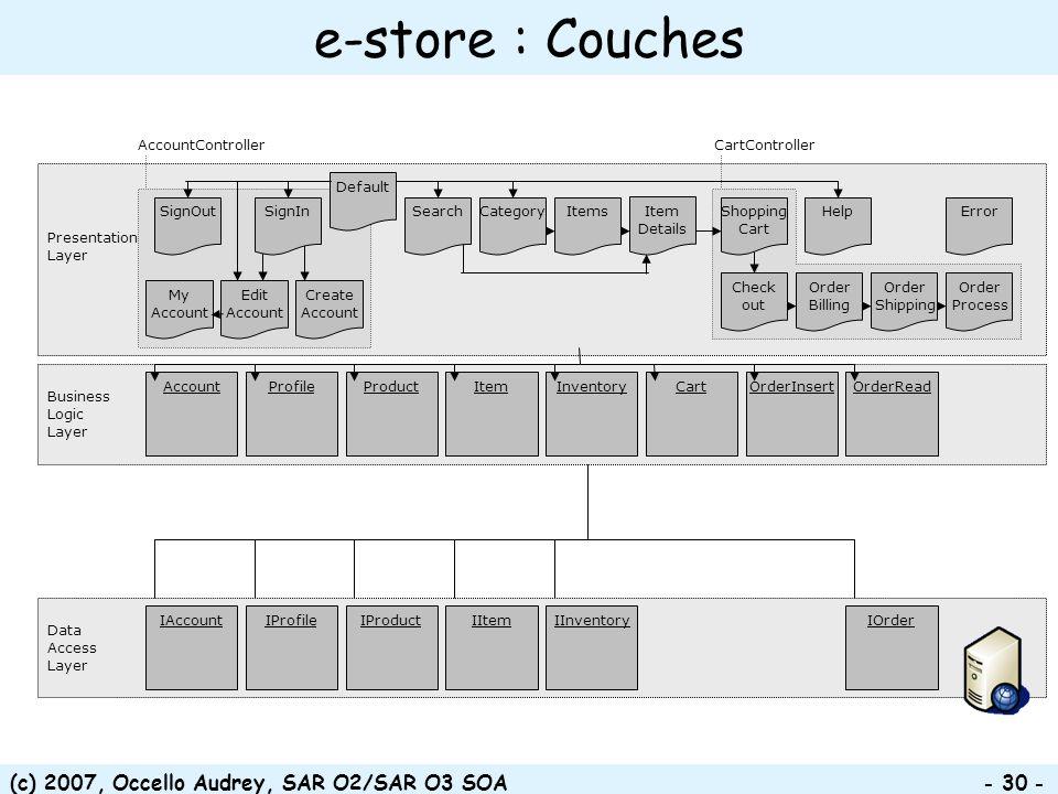 e-store : Couches (c) 2007, Occello Audrey, SAR O2/SAR O3 SOA