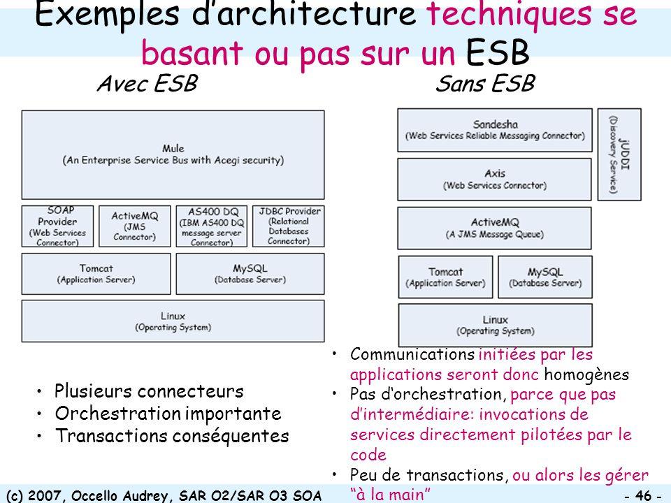 Exemples d'architecture techniques se basant ou pas sur un ESB