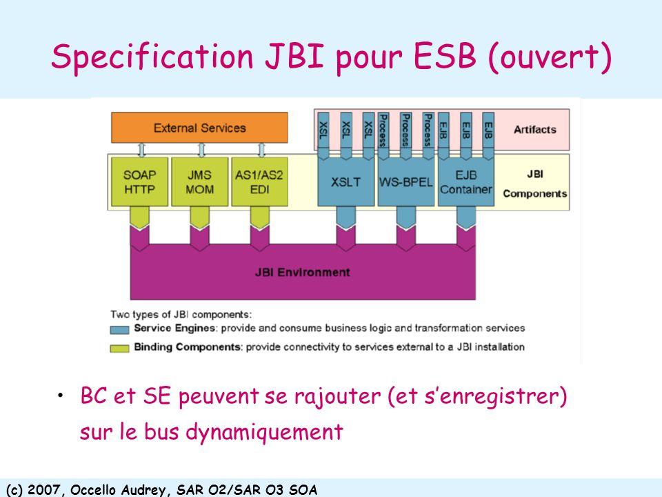 Specification JBI pour ESB (ouvert)