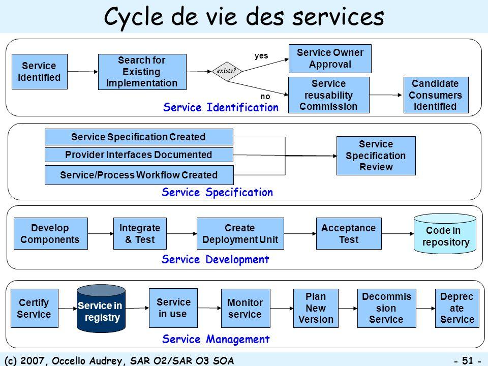 Cycle de vie des services