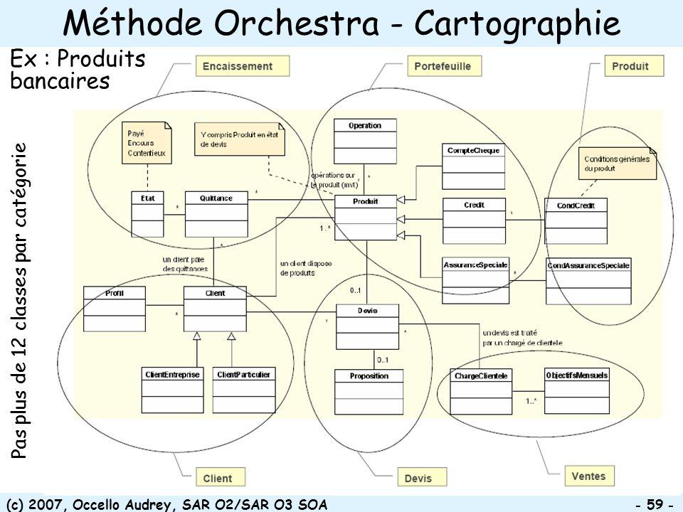 Méthode Orchestra - Cartographie