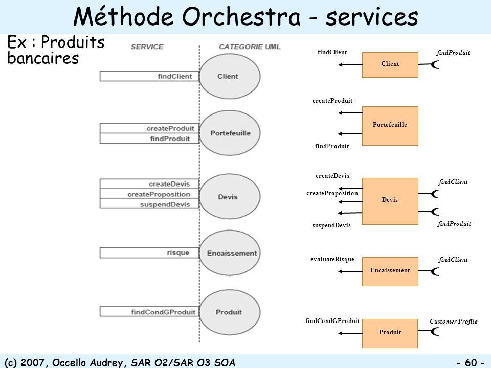 Méthode Orchestra - services