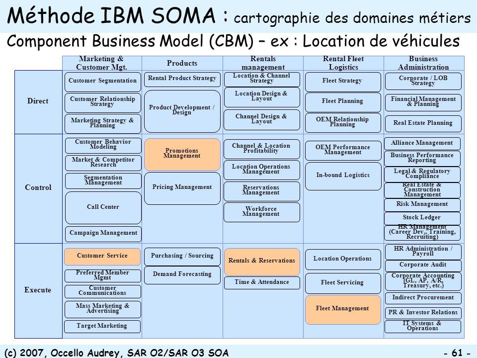 Méthode IBM SOMA : cartographie des domaines métiers