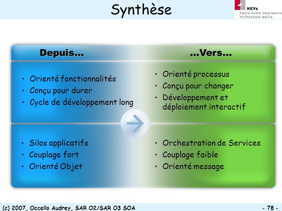 Synthèse Depuis… …Vers… Orienté processus Conçu pour changer