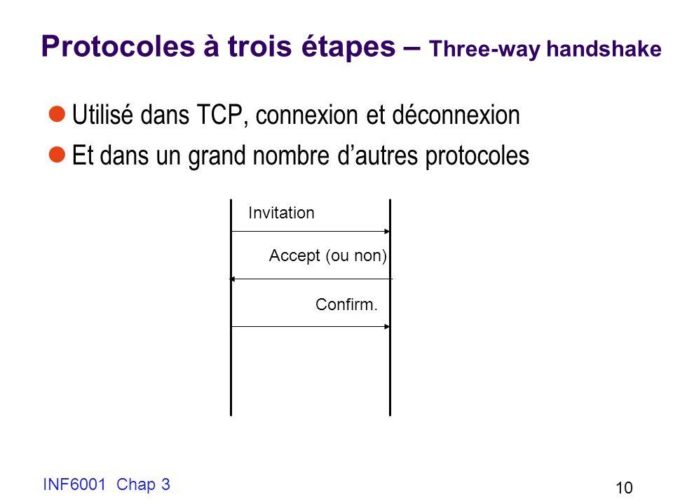 Protocoles à trois étapes – Three-way handshake