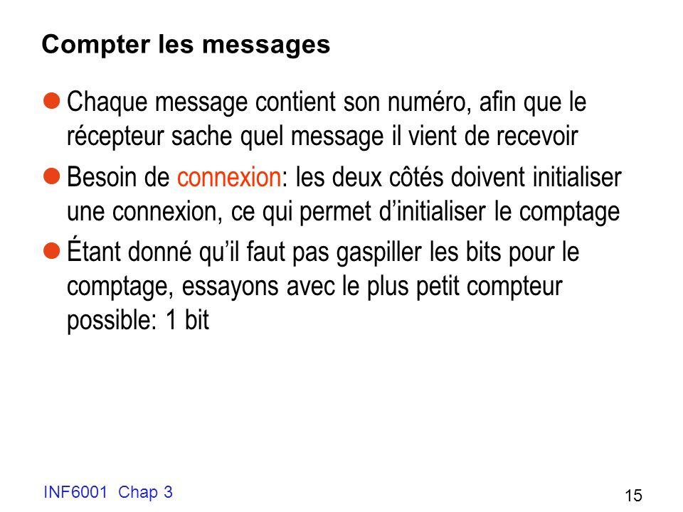 Compter les messages Chaque message contient son numéro, afin que le récepteur sache quel message il vient de recevoir.