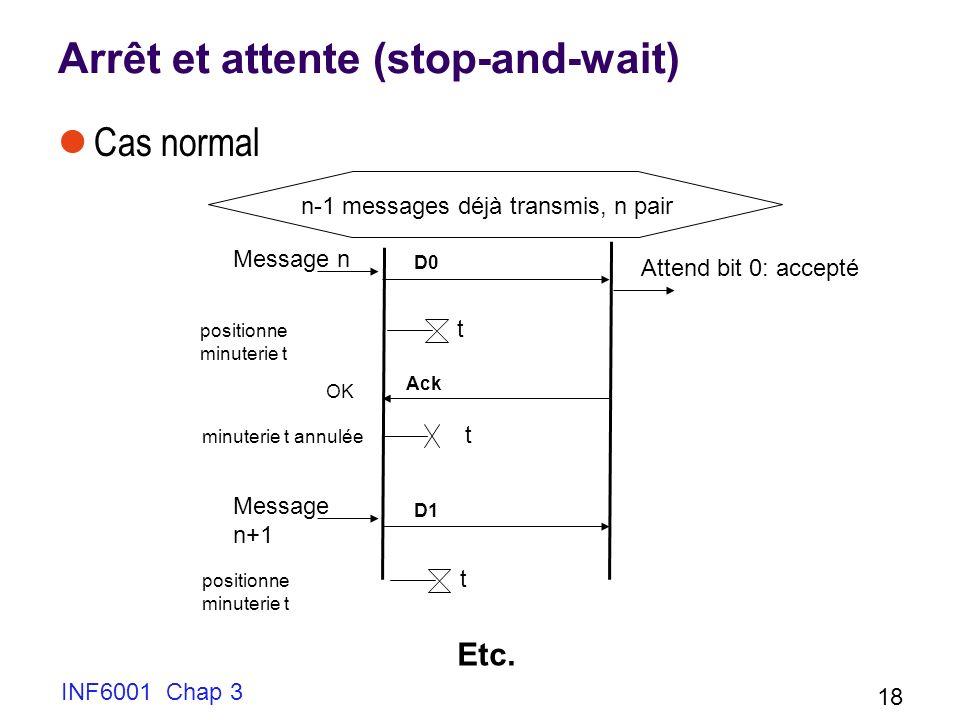 Arrêt et attente (stop-and-wait)