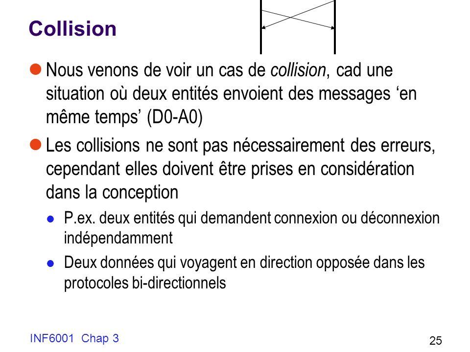 Collision Nous venons de voir un cas de collision, cad une situation où deux entités envoient des messages 'en même temps' (D0-A0)