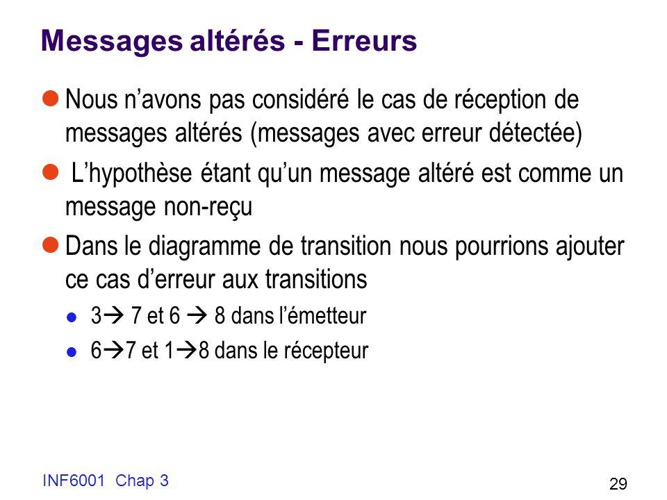 Messages altérés - Erreurs