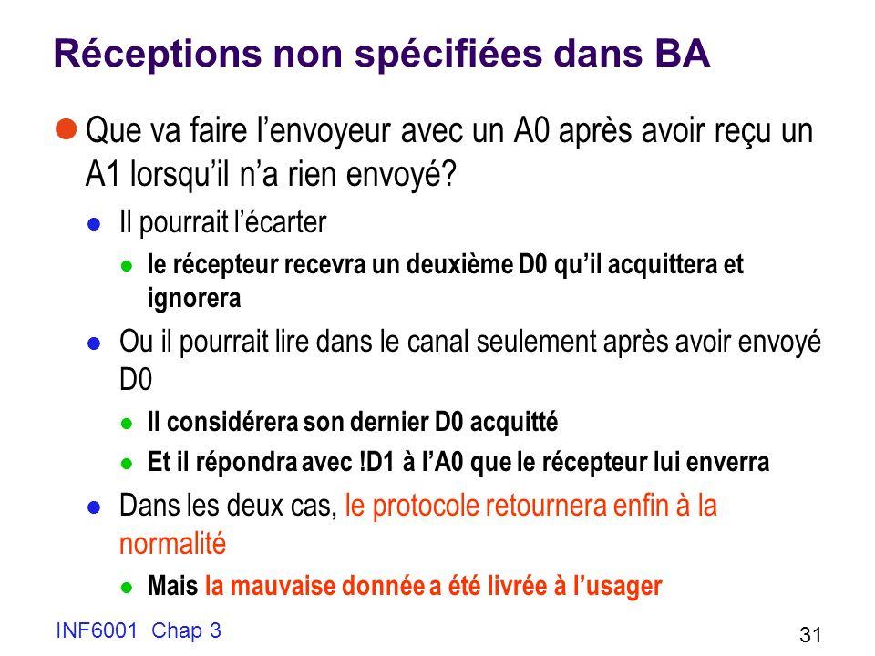Réceptions non spécifiées dans BA