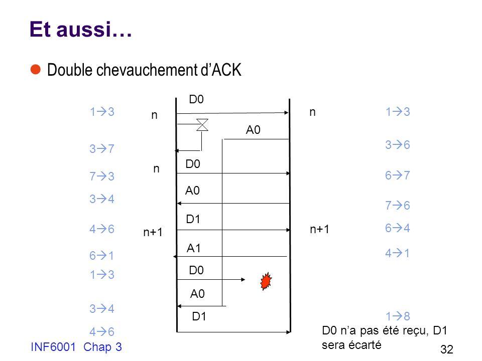 Et aussi… Double chevauchement d'ACK D0 13 n 13 n A0 36 37 D0 n