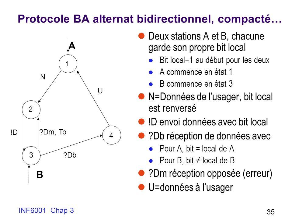 Protocole BA alternat bidirectionnel, compacté…