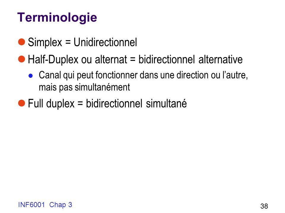 Terminologie Simplex = Unidirectionnel