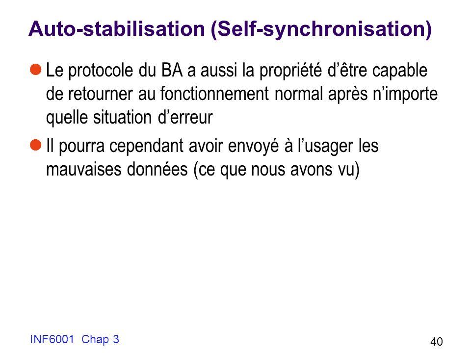 Auto-stabilisation (Self-synchronisation)