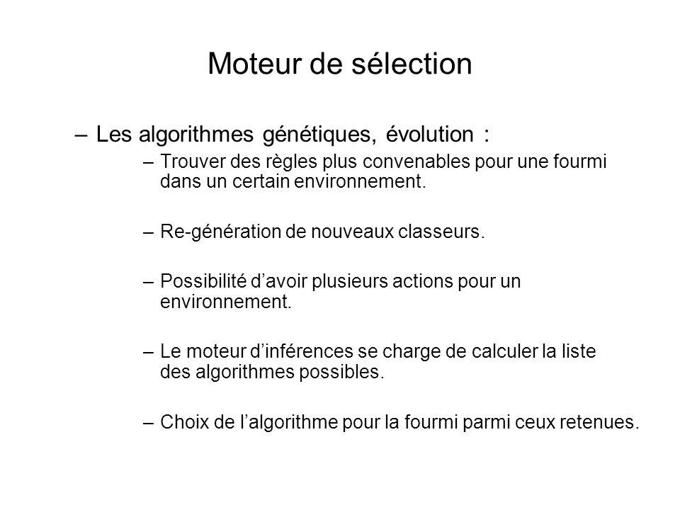 Moteur de sélection Les algorithmes génétiques, évolution :