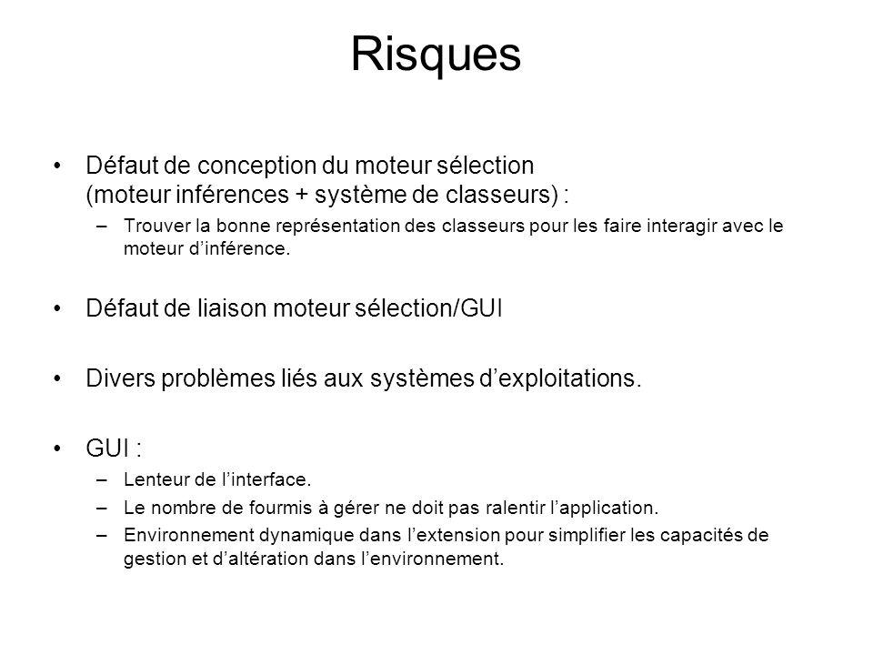 Risques Défaut de conception du moteur sélection (moteur inférences + système de classeurs) :