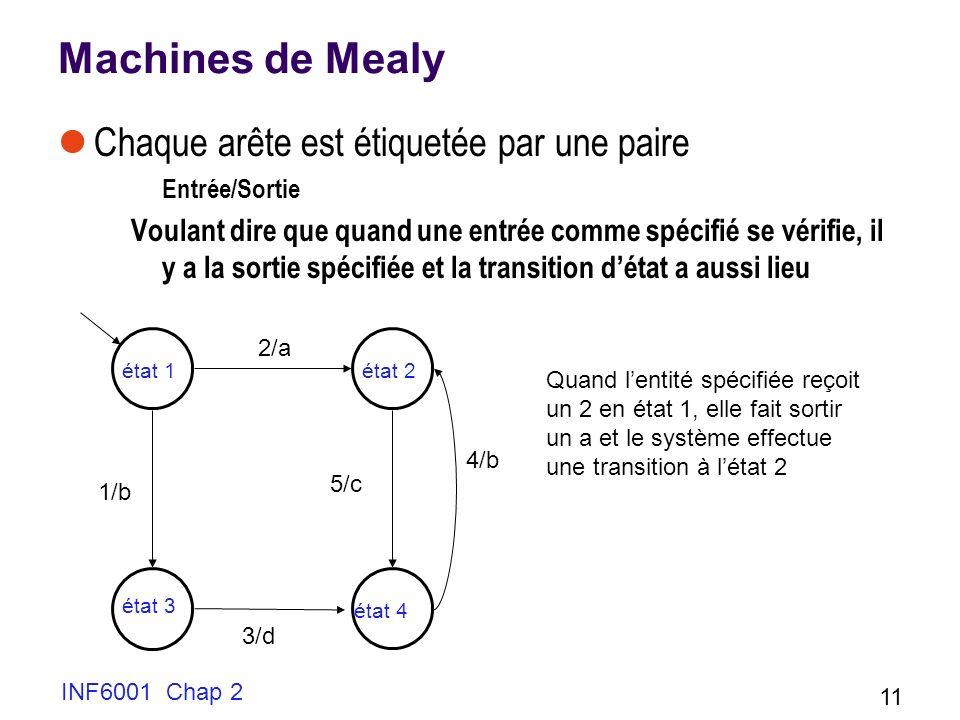 Machines de Mealy Chaque arête est étiquetée par une paire