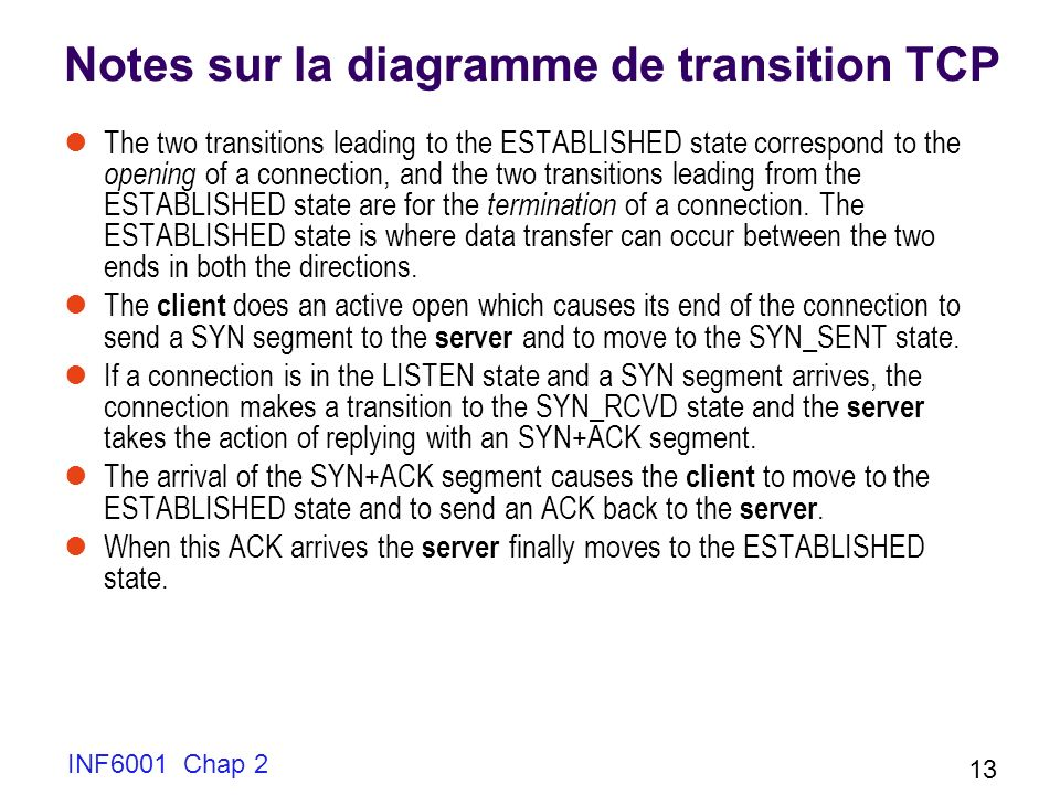 Notes sur la diagramme de transition TCP