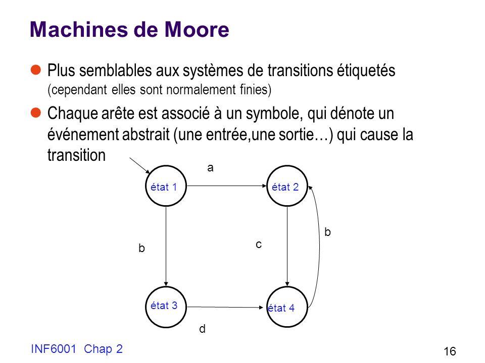 Machines de Moore Plus semblables aux systèmes de transitions étiquetés (cependant elles sont normalement finies)