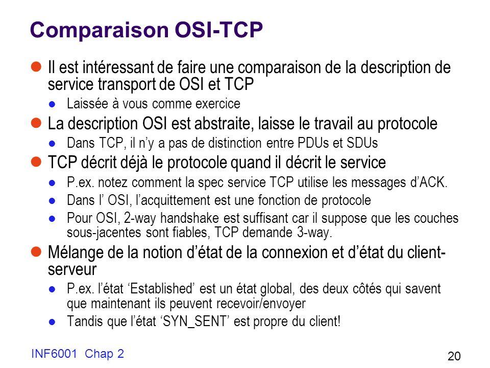 Comparaison OSI-TCP Il est intéressant de faire une comparaison de la description de service transport de OSI et TCP.