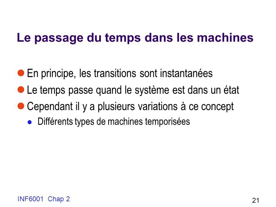Le passage du temps dans les machines