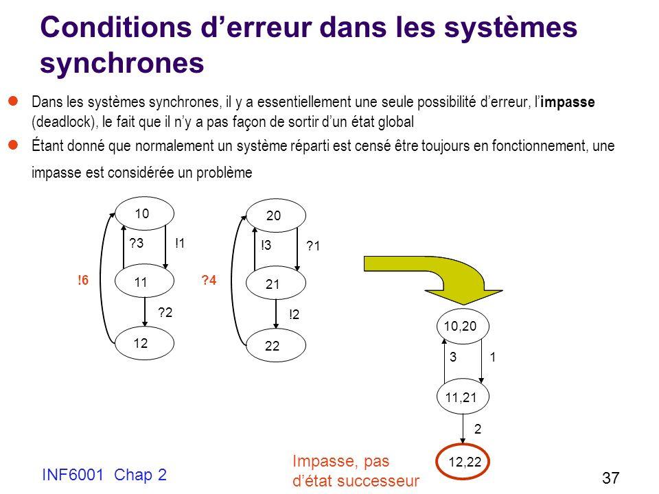 Conditions d'erreur dans les systèmes synchrones