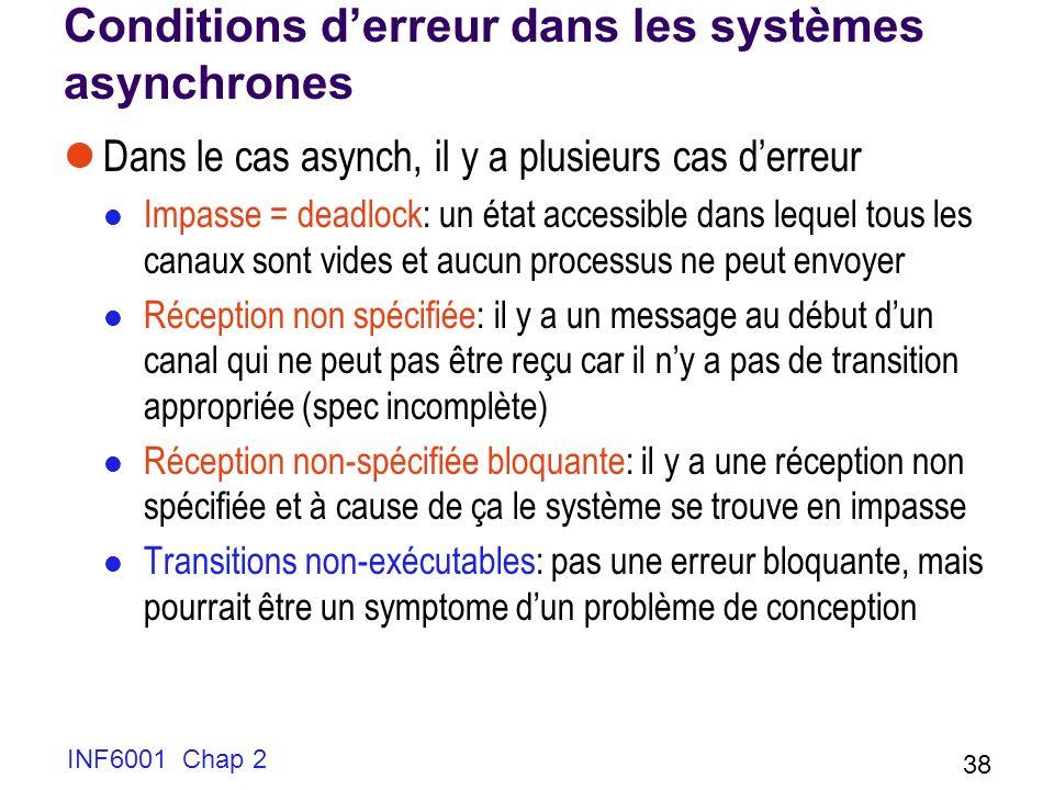 Conditions d'erreur dans les systèmes asynchrones