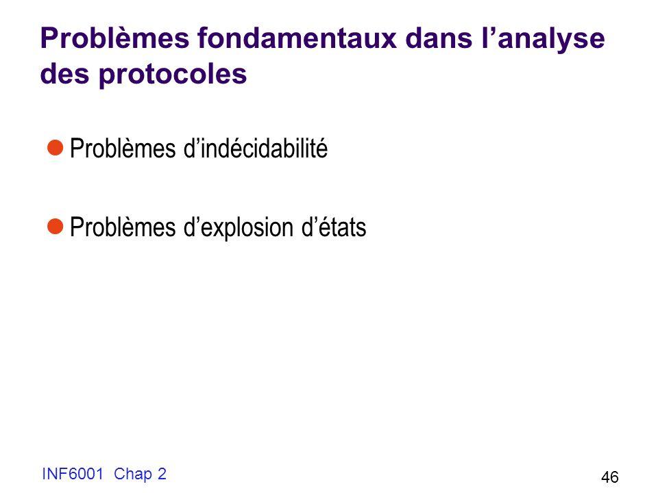 Problèmes fondamentaux dans l'analyse des protocoles