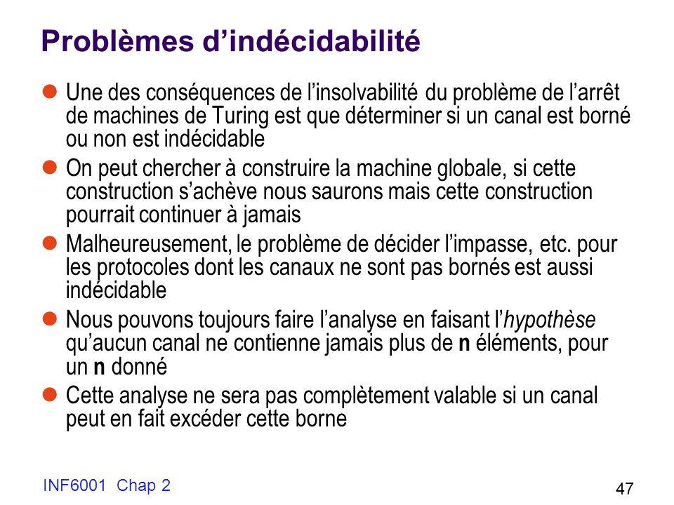 Problèmes d'indécidabilité
