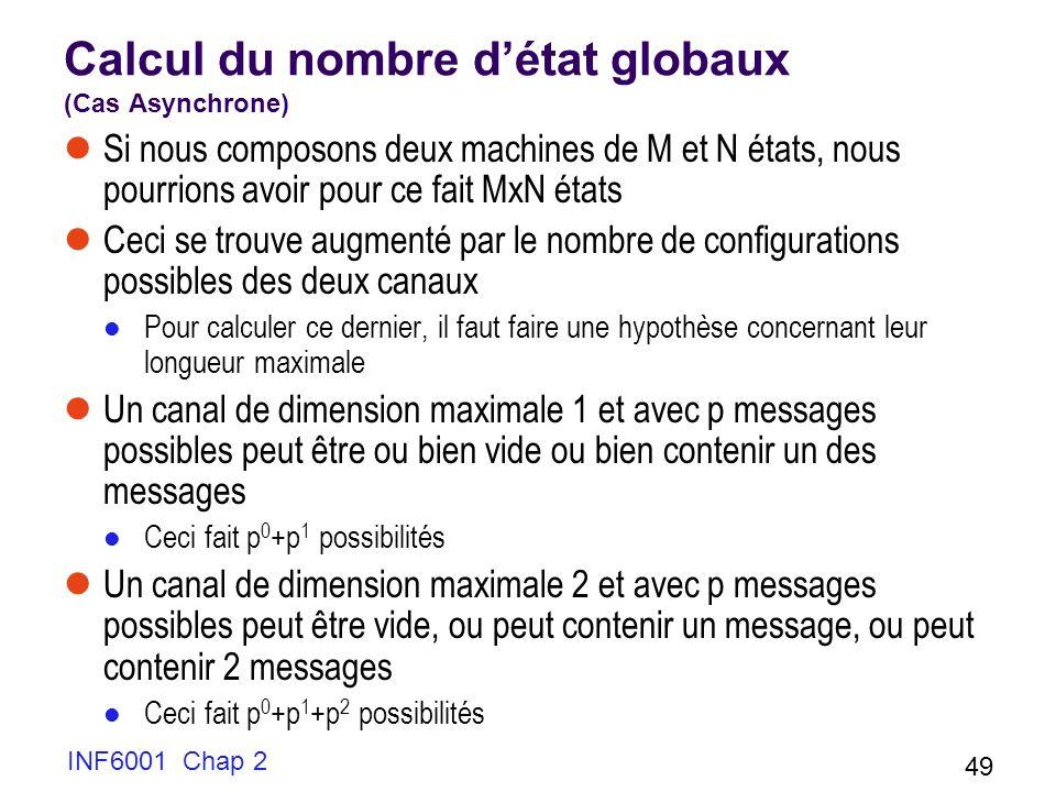 Calcul du nombre d'état globaux (Cas Asynchrone)
