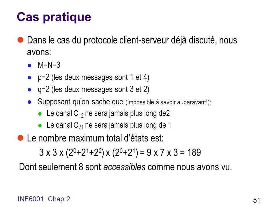 Cas pratique Dans le cas du protocole client-serveur déjà discuté, nous avons: M=N=3. p=2 (les deux messages sont 1 et 4)