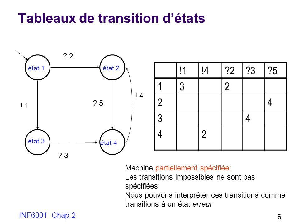 Tableaux de transition d'états