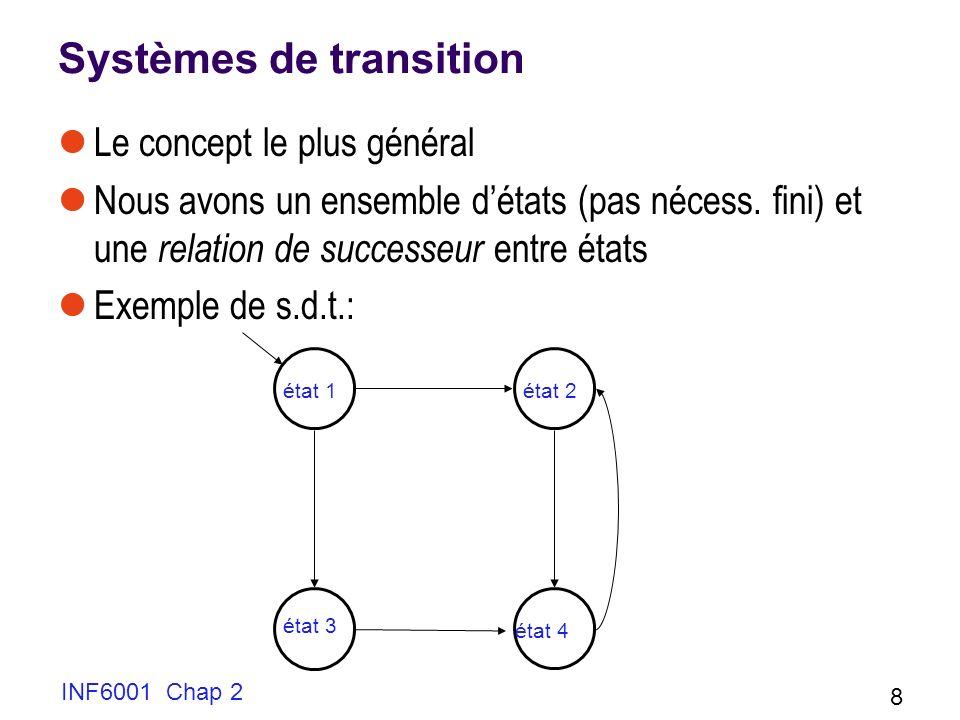 Systèmes de transition