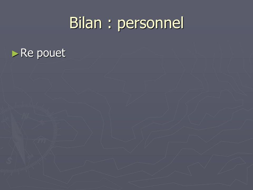 Bilan : personnel Re pouet