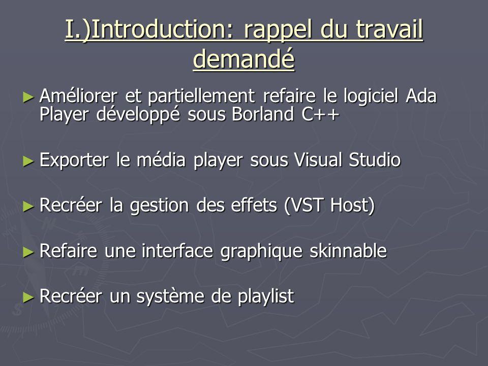 I.)Introduction: rappel du travail demandé