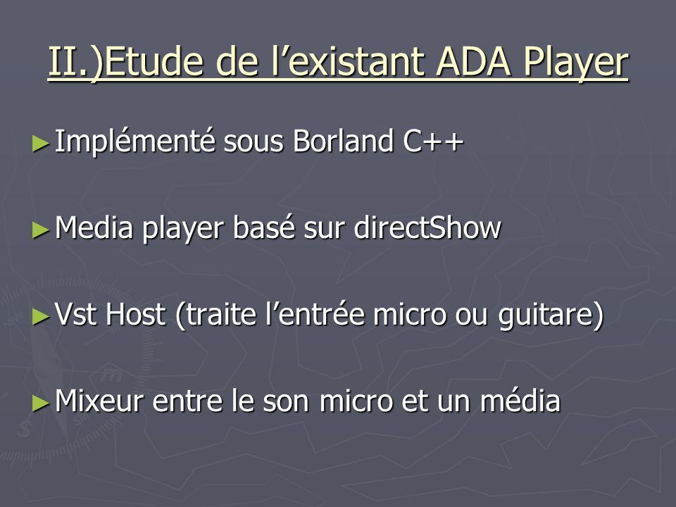 II.)Etude de l'existant ADA Player