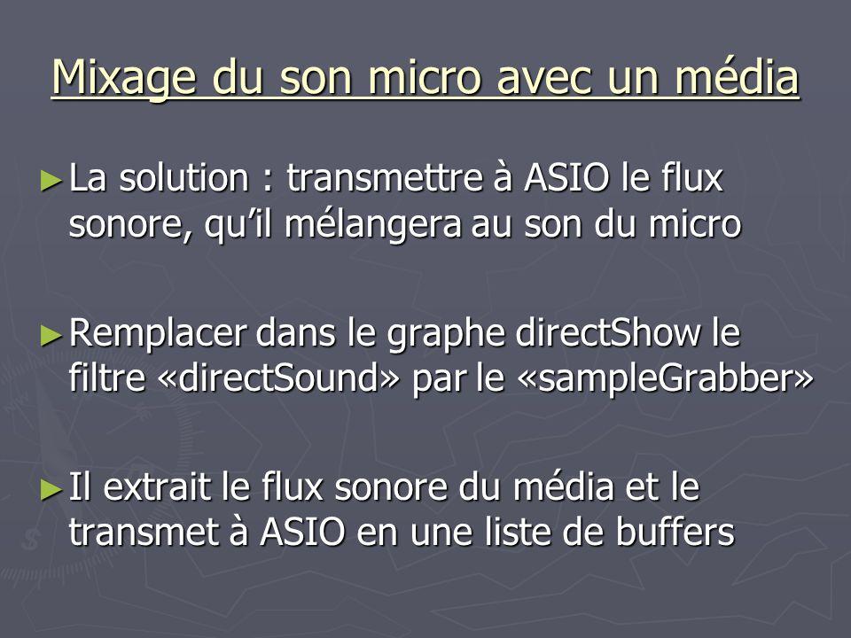 Mixage du son micro avec un média