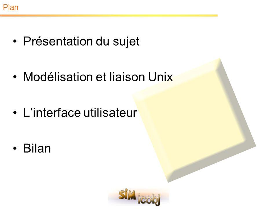 Modélisation et liaison Unix L'interface utilisateur Bilan
