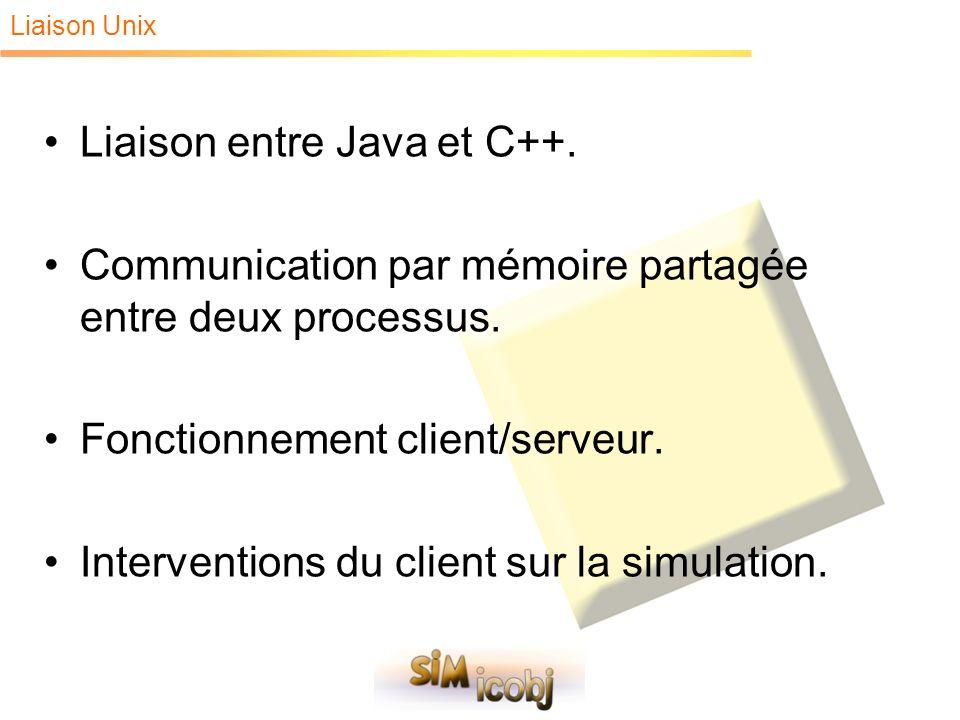 Liaison entre Java et C++.