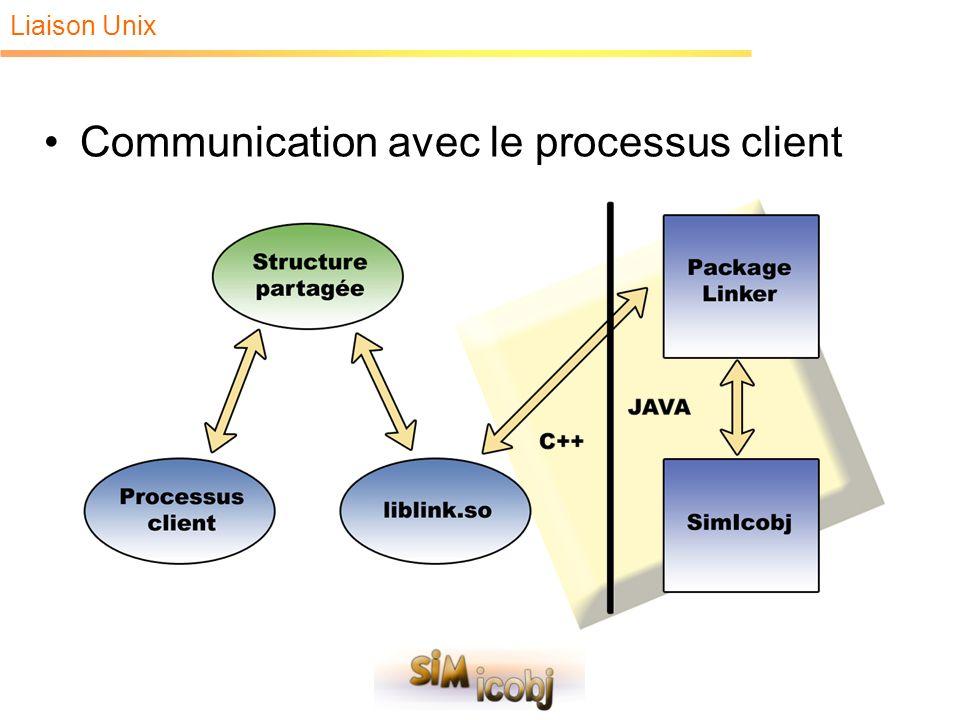 Communication avec le processus client