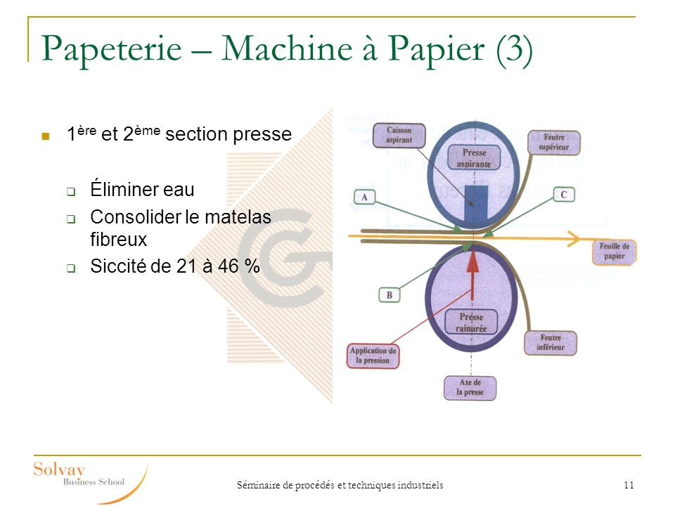 Papeterie – Machine à Papier (3)