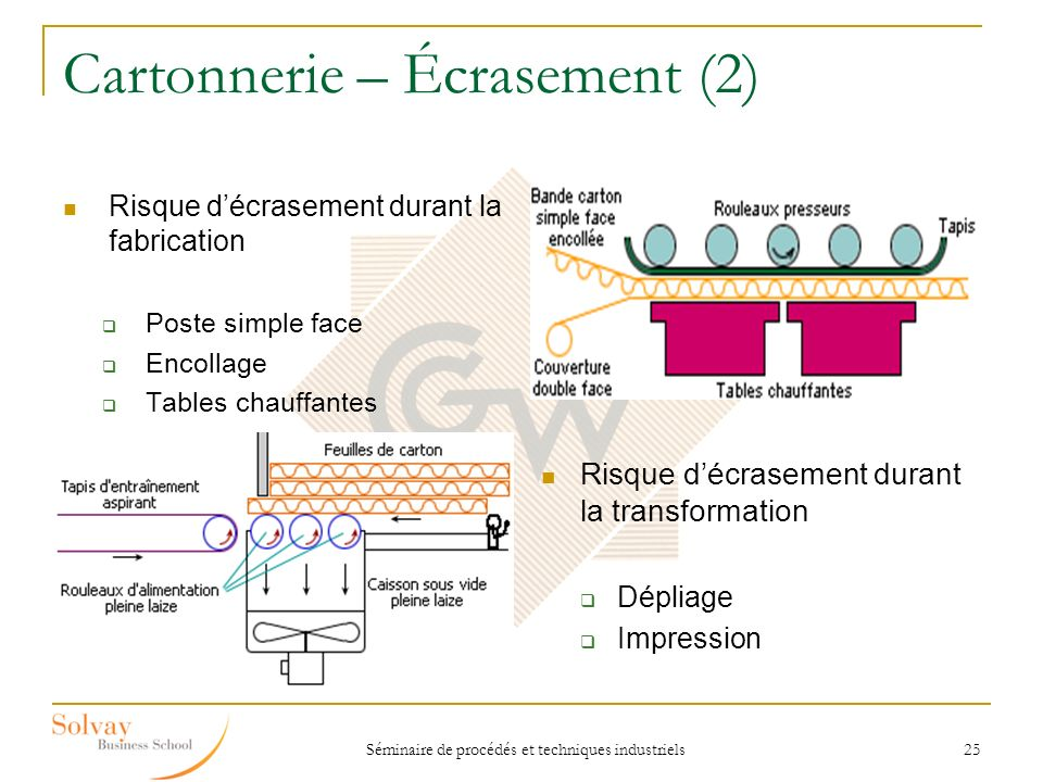 Cartonnerie – Écrasement (2)