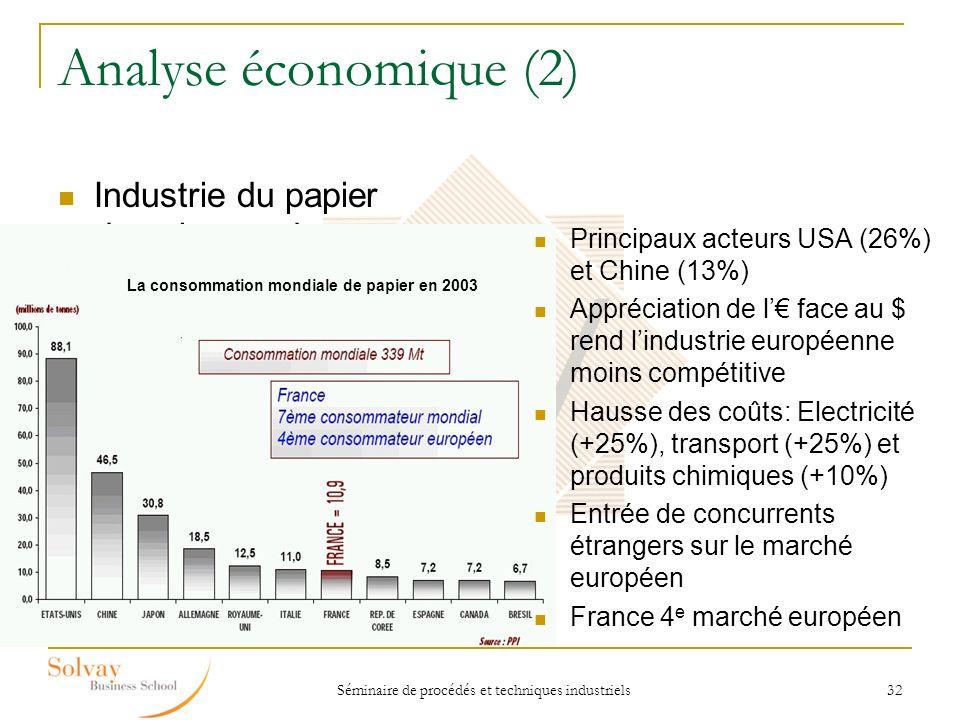 La consommation mondiale de papier en 2003